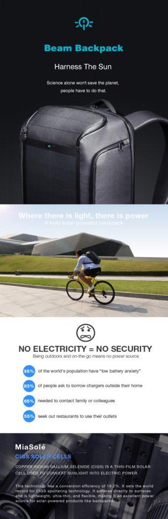beam solar powered backpack